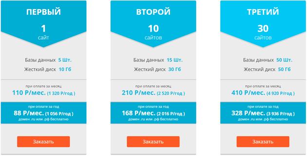 Цены виртуальный хостинг аренда веб хостинга