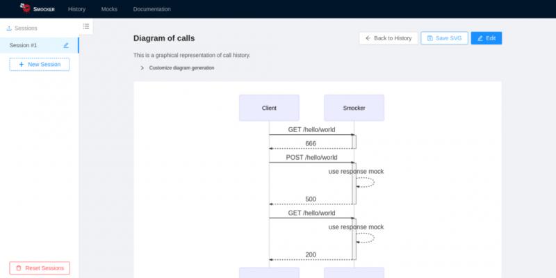 Диаграмма последовательности, созданная Смокером